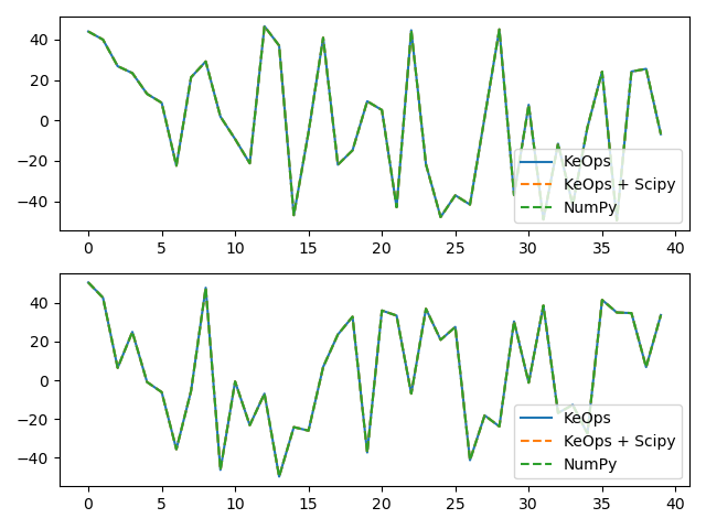 KernelSolve reduction (with LazyTensors) — KeOps